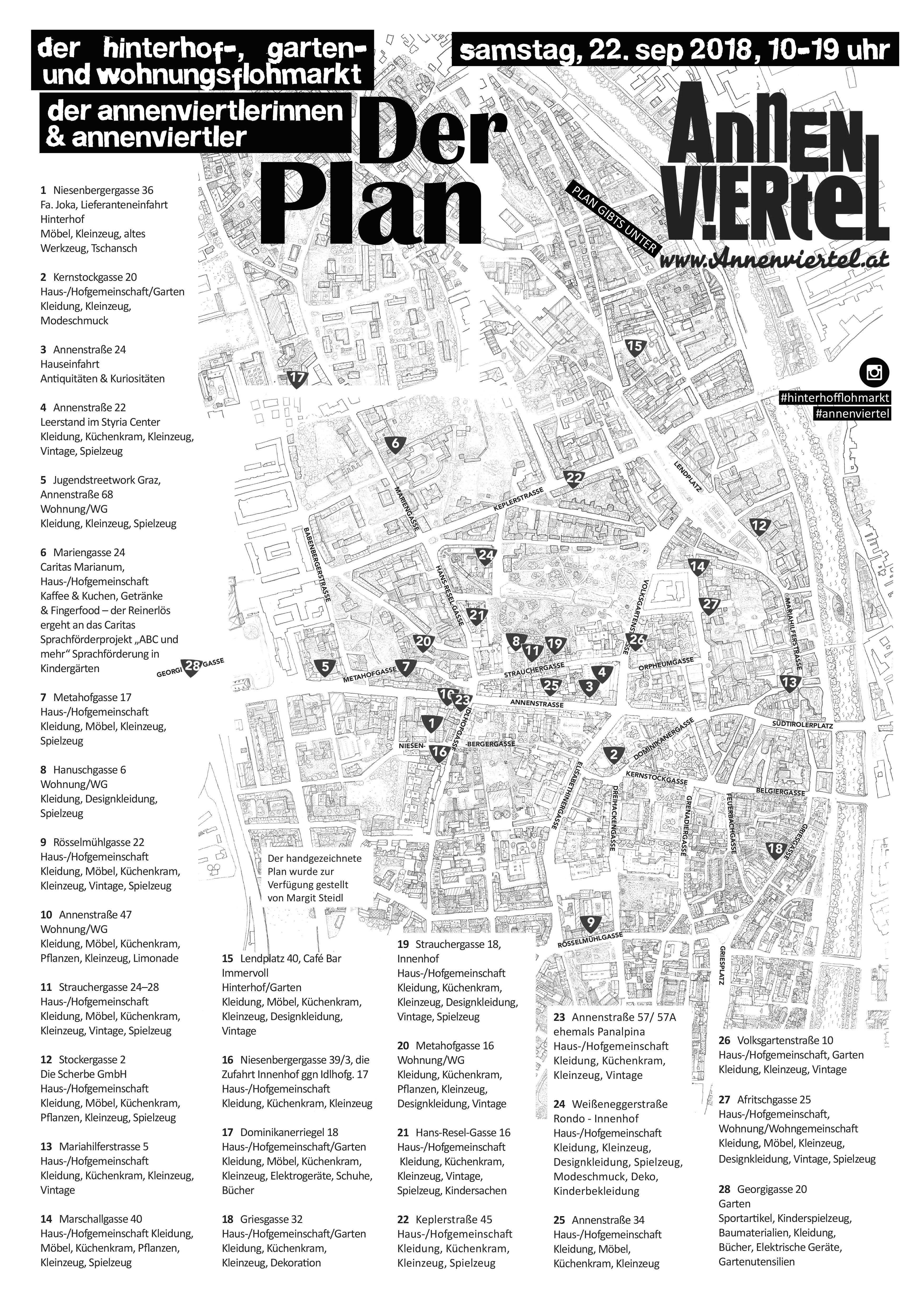 Der Plan Vom Hinterhofflohmarkt 2 Das Schone Wetter